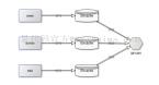 redis如何实现多个项目间同一条数据的并发读写控制?