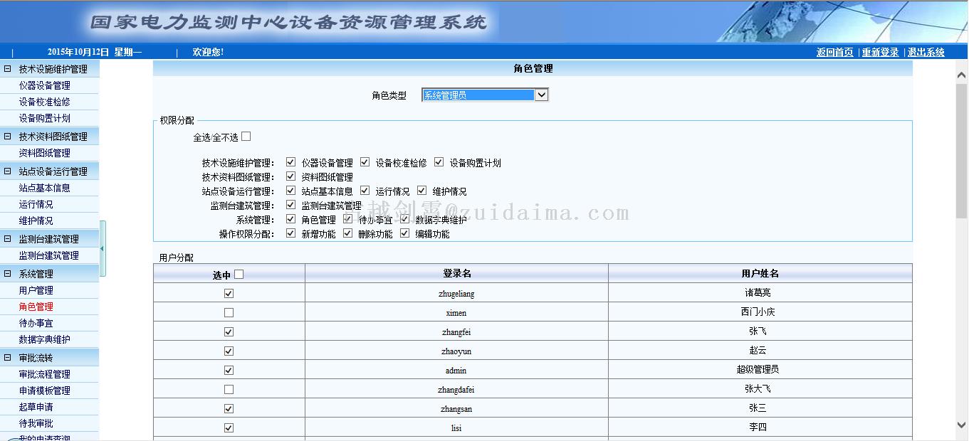 仿居理网站源码下载(仿涩女人网站源码) (https://www.oilcn.net.cn/) 综合教程 第5张