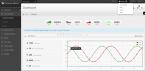 bootstrap+jquery后台管理系统模板(不到3m)